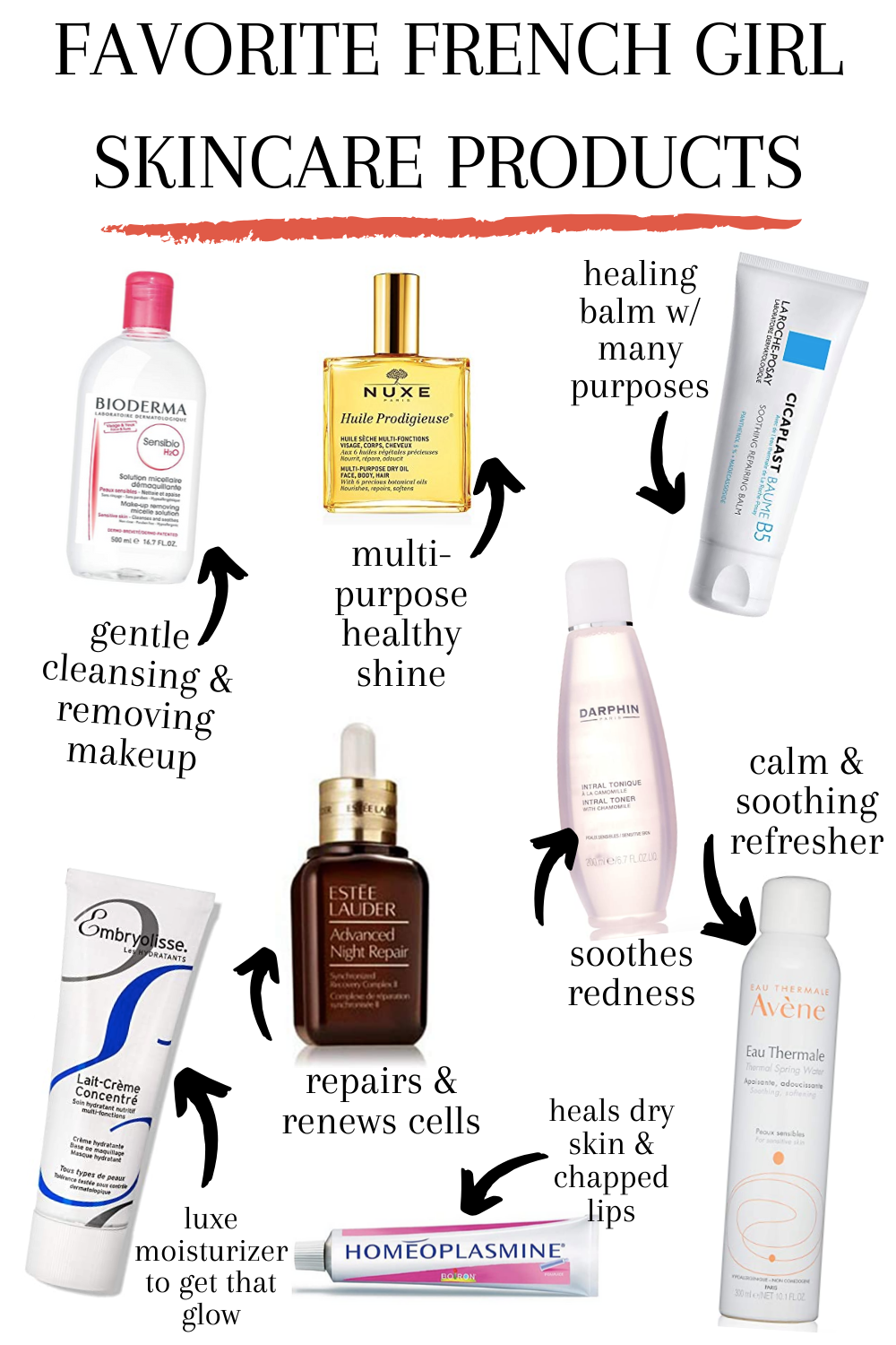 French girl beauty routine