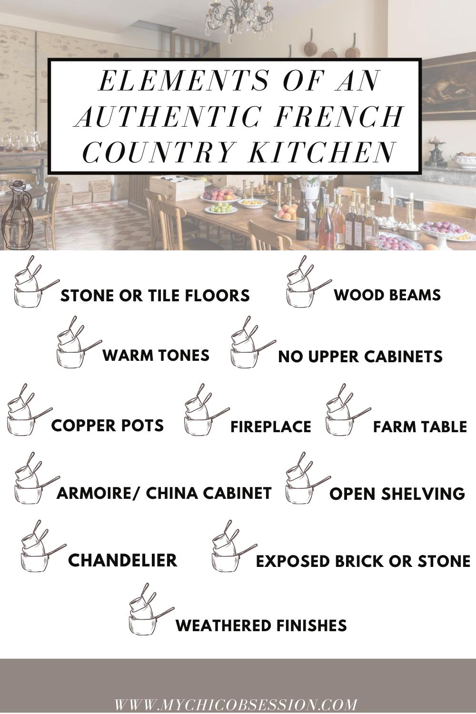 French Country Kitchen checklist